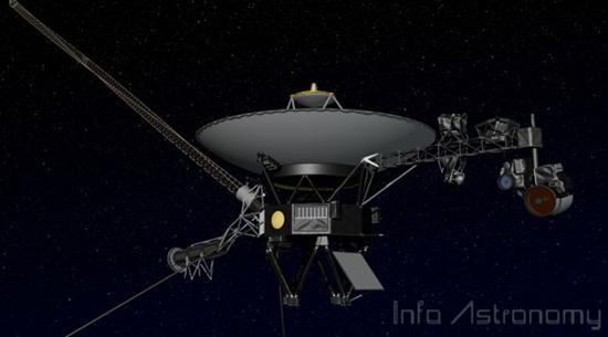 Voyager 1 Secara Resmi Meninggalkan Tata Surya