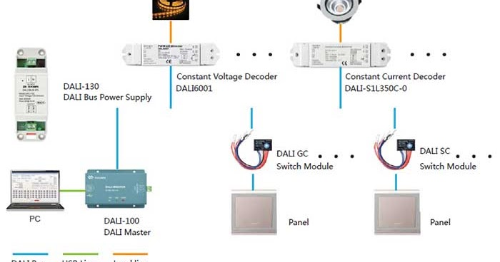 dali dimming wiring diagram dali image wiring diagram dali dimmable led driver euchips dali dimmable led driver on dali dimming wiring diagram
