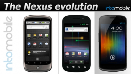 The Evolution of Nexus From One to Galaxy