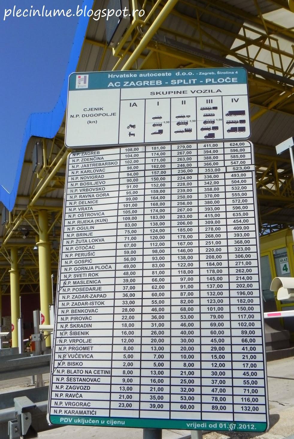 Taxe de autostrada 2013 in Crostia