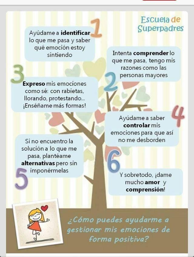 Cómo gestionar las emociones de los niños de forma positiva