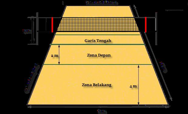 Ukuran lapangan 6 × 12 meter.