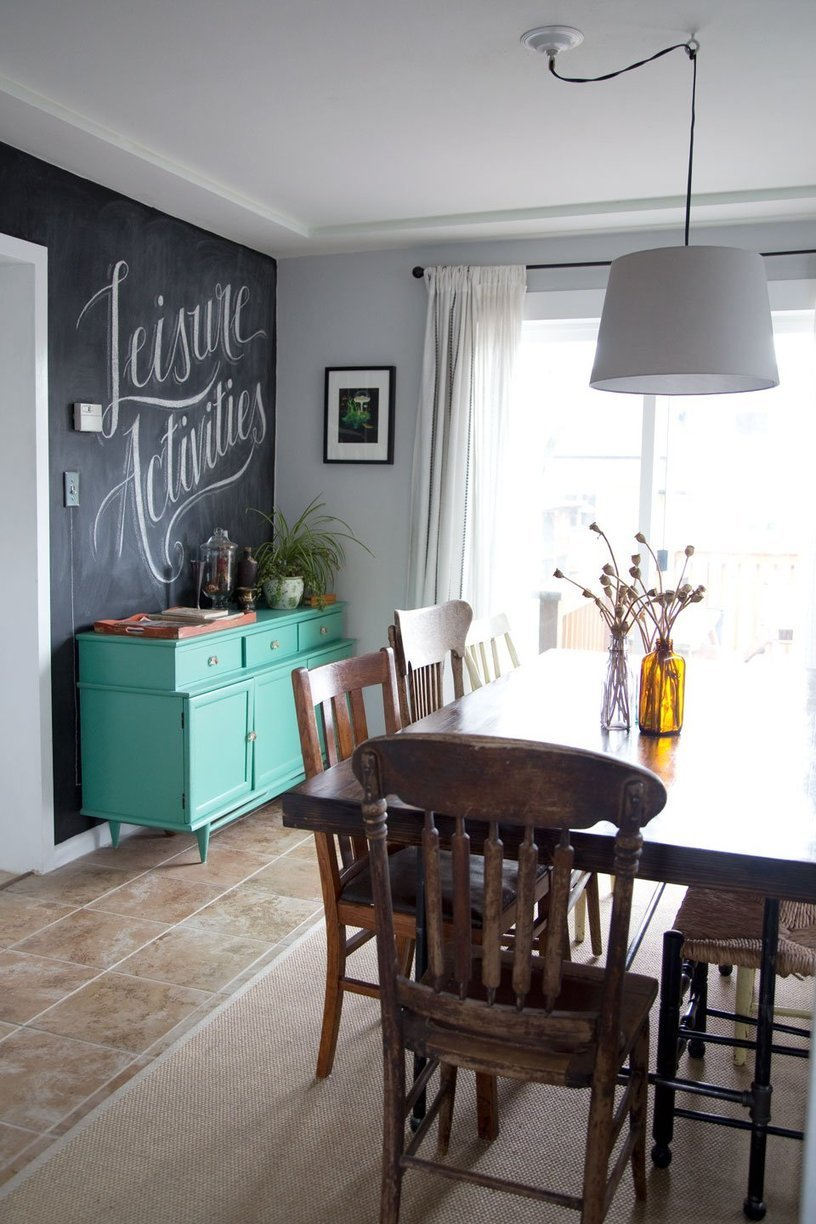 Chalkboard Walls: Whatu0027s Your Take?