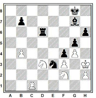Problema ejercicio de ajedrez número 723: Garriga - Travesset (Liga catalana, 2008)