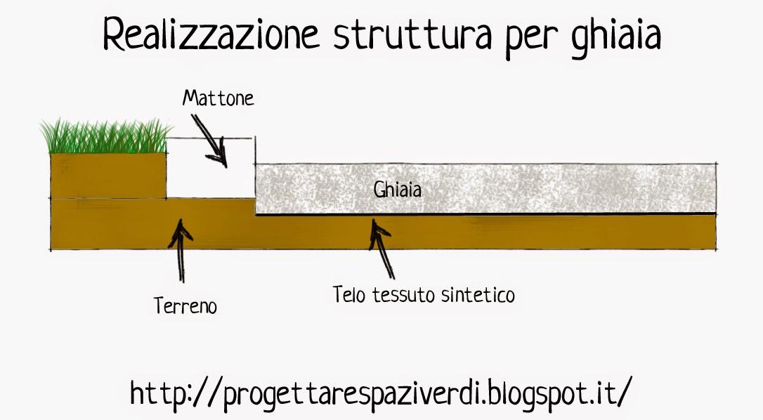 Progettare spazi verdi schema struttura contenimento per for Progettare spazi verdi