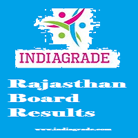 Rajasthan Board 10th Results 2015
