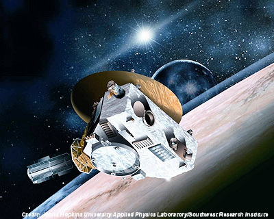 NASA Mission Called New Horizons