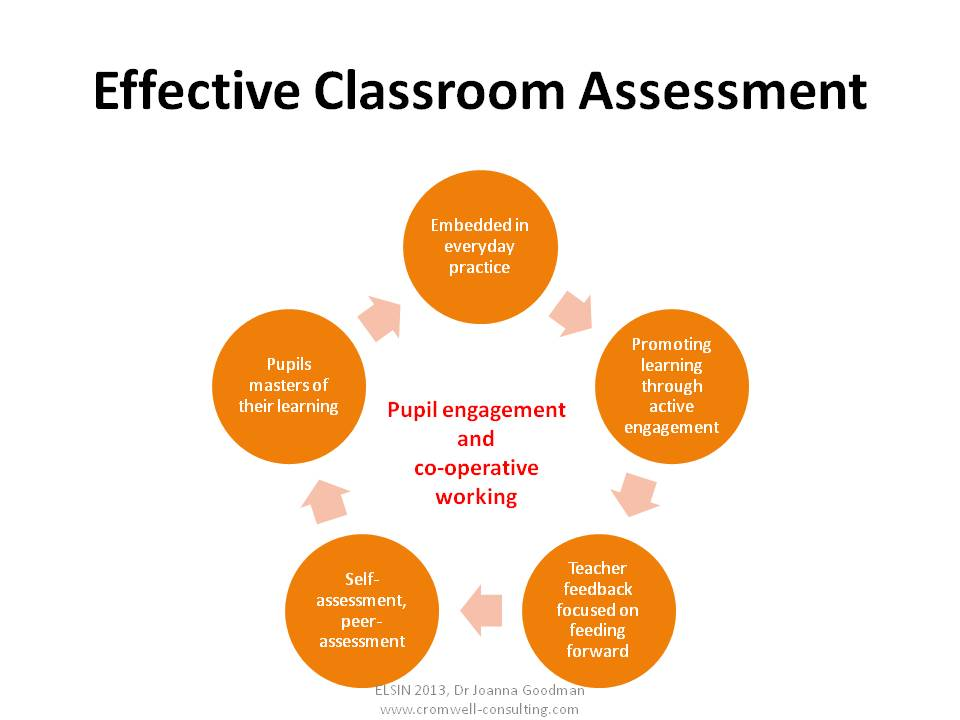 assessment for teacher Support for schools and local authorities involved in the administration and moderation of statutory ks1 teacher assessment.