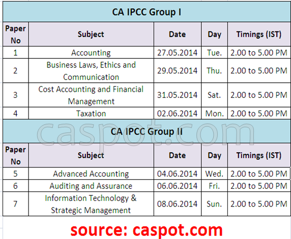 accounting standards notes ca ipcc group Download or read online ebook ipcc advanced accounting notes uncertainties are available on the ipcc consistent with the international public sector accounting standards pdf books bellow will present you all related to ipcc advanced accounting notes advanced accounting (ca-ipcc) (group.