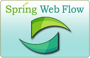 probar webflow con mockito javeros an243nimos