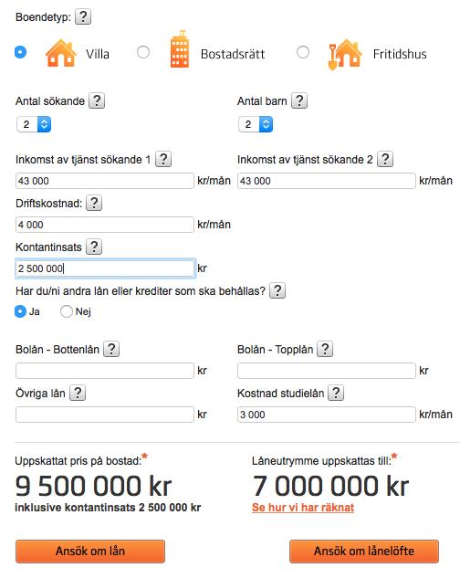 lån utan fast jobb swedbank