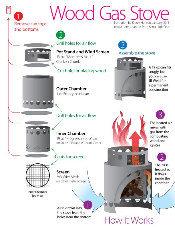 ge dryer door switch wiring diagram images wiring diagram dishwasher plumbing hook up diagram ge dryer control