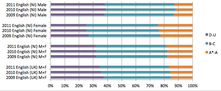 statistic coursework 2011