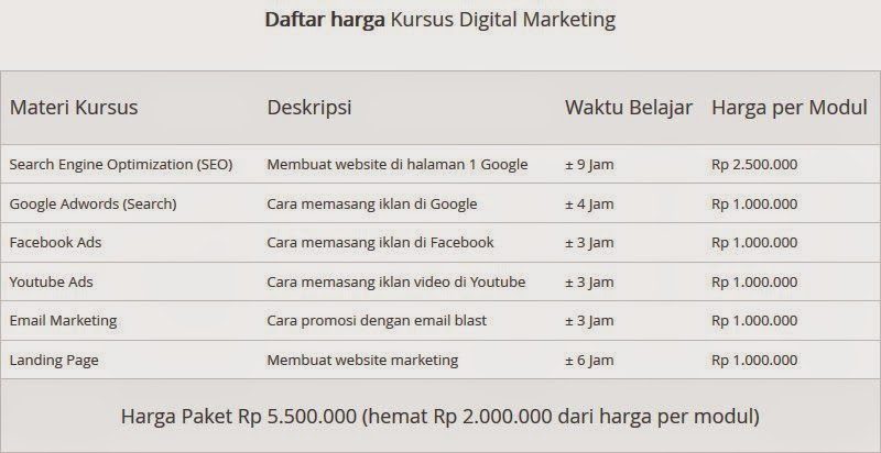 daftar harga kursus digital marketing