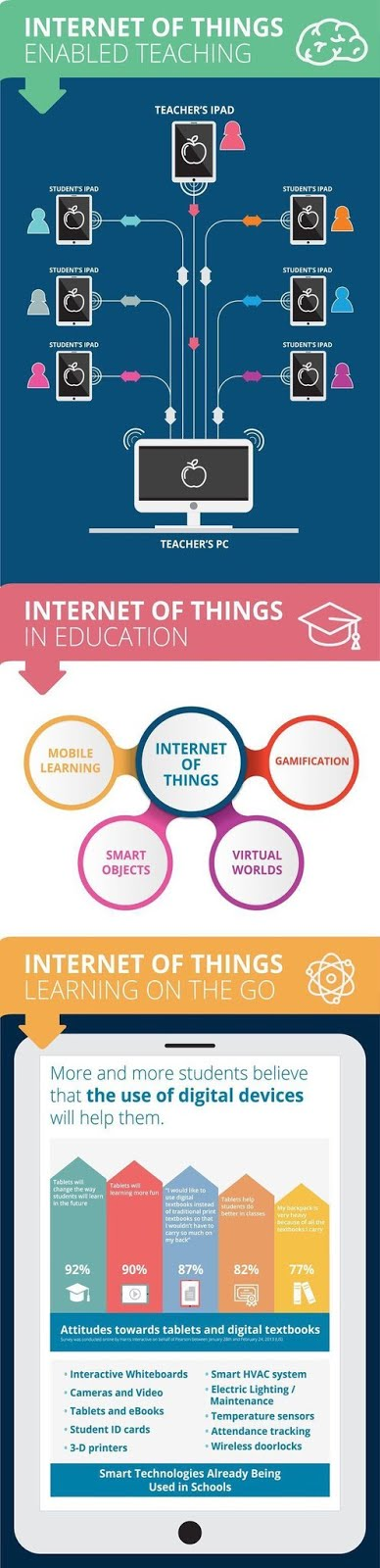 #IoT enabled teaching in #education