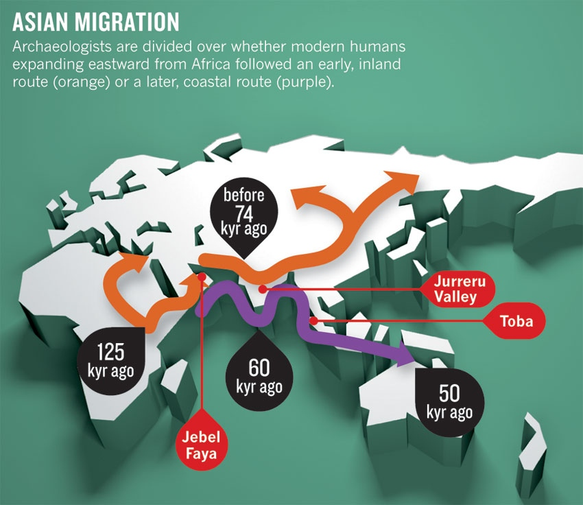 human migration paper Read this essay on human migration come browse our large digital warehouse of free sample essays get the knowledge you need in order to pass your classes and more.