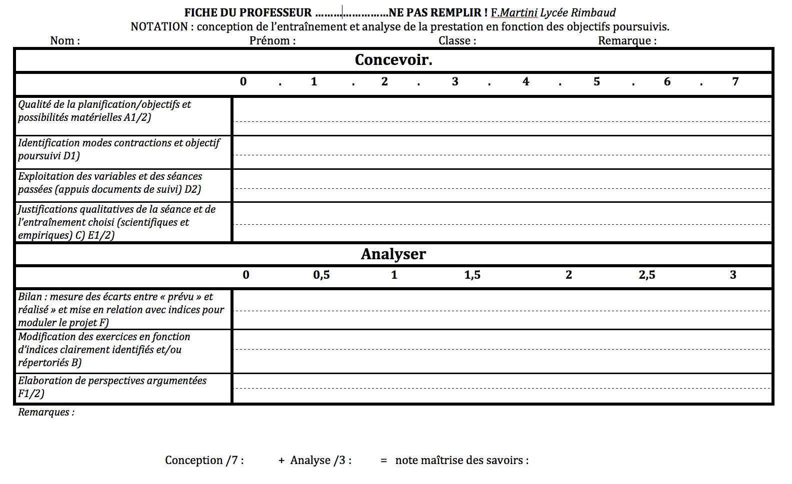 EPS au lycée Rimbaud d'Istres: Modalités et dossier