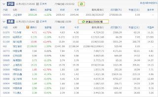 中国株コバンザメ投資ウォッチ銘柄watch1115