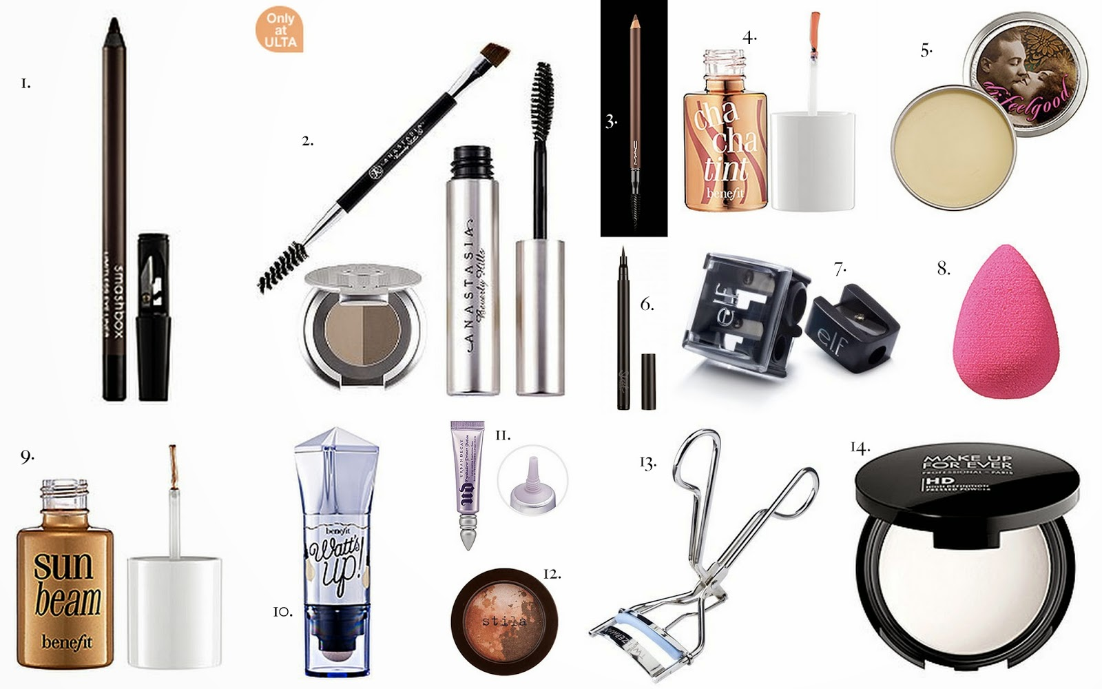 http://funkidos.com/fashion-style/makeup-styles/how-to-put-together-a-makeup-kit