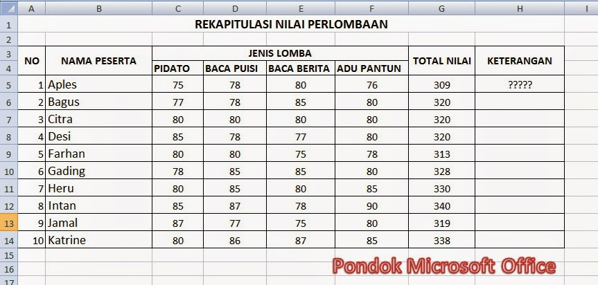 Contoh tabel perlombaan