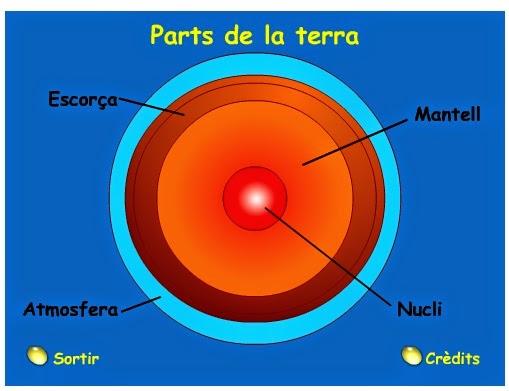 http://www.xtec.es/~epuig124/naturals/terra.swf