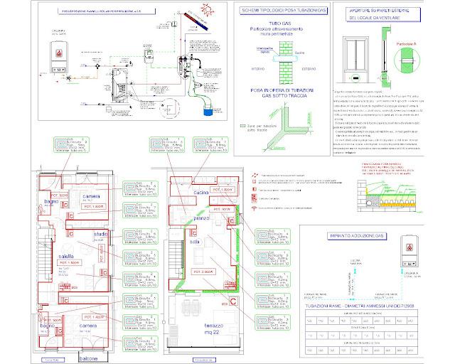 impianto di riscaldamento heating system