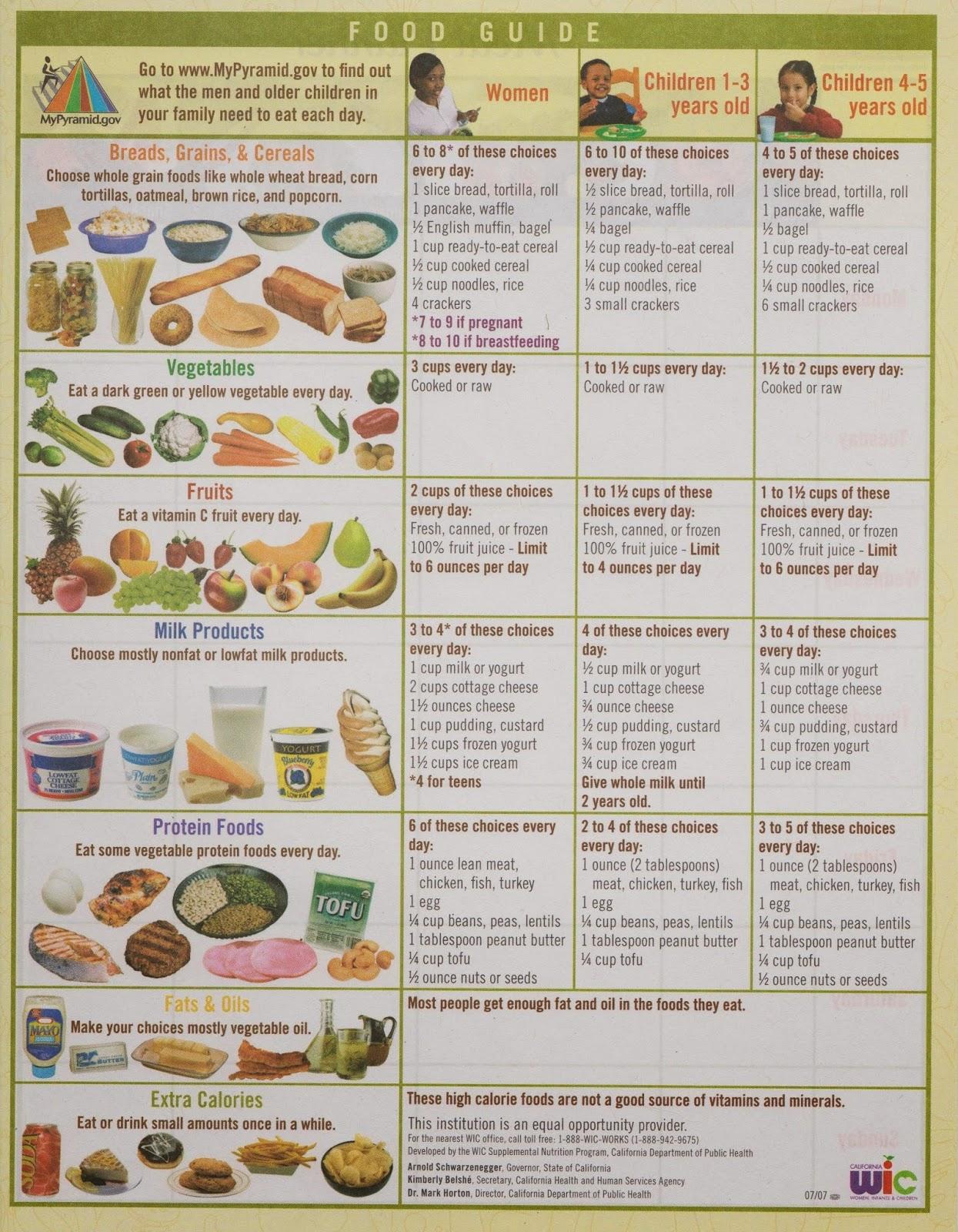 children menu planner - Dorit.mercatodos.co