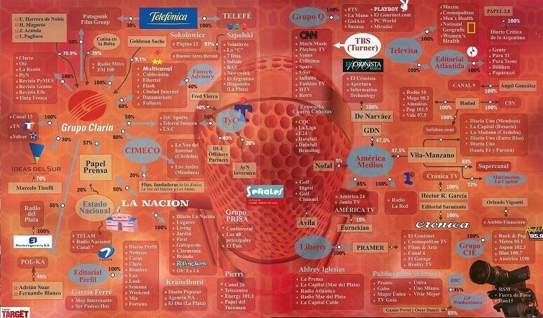 http://4.bp.blogspot.com/-PXD-u2oBdvU/UnK_N_1OmwI/AAAAAAAAEwc/zu40UXIQ-Iw/s1600/mapa-medios-nov08.jpg