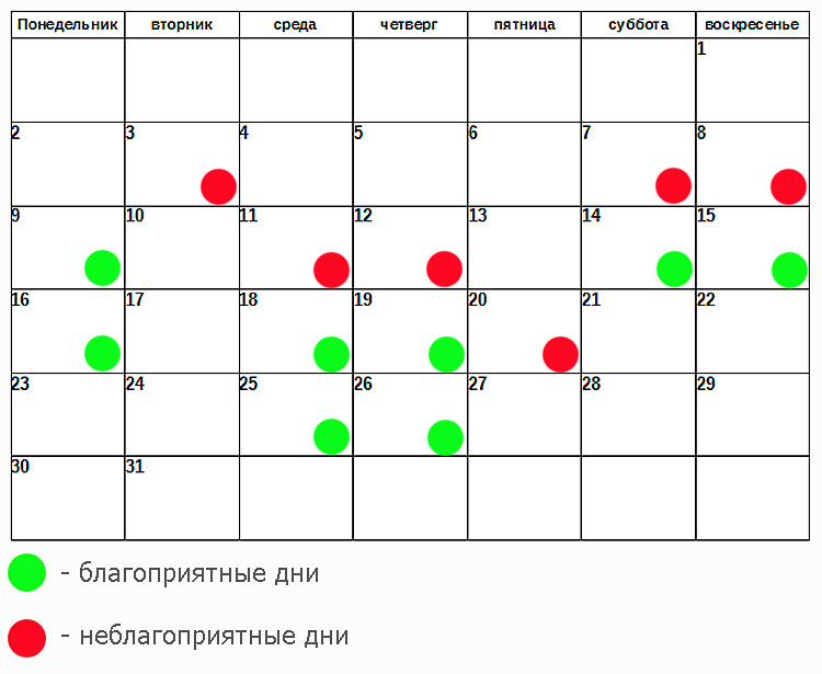 Вышивка по лунному календарю 2018