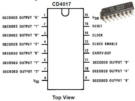 IC 4017 Decade Counter Pin Outs Explored in Detail
