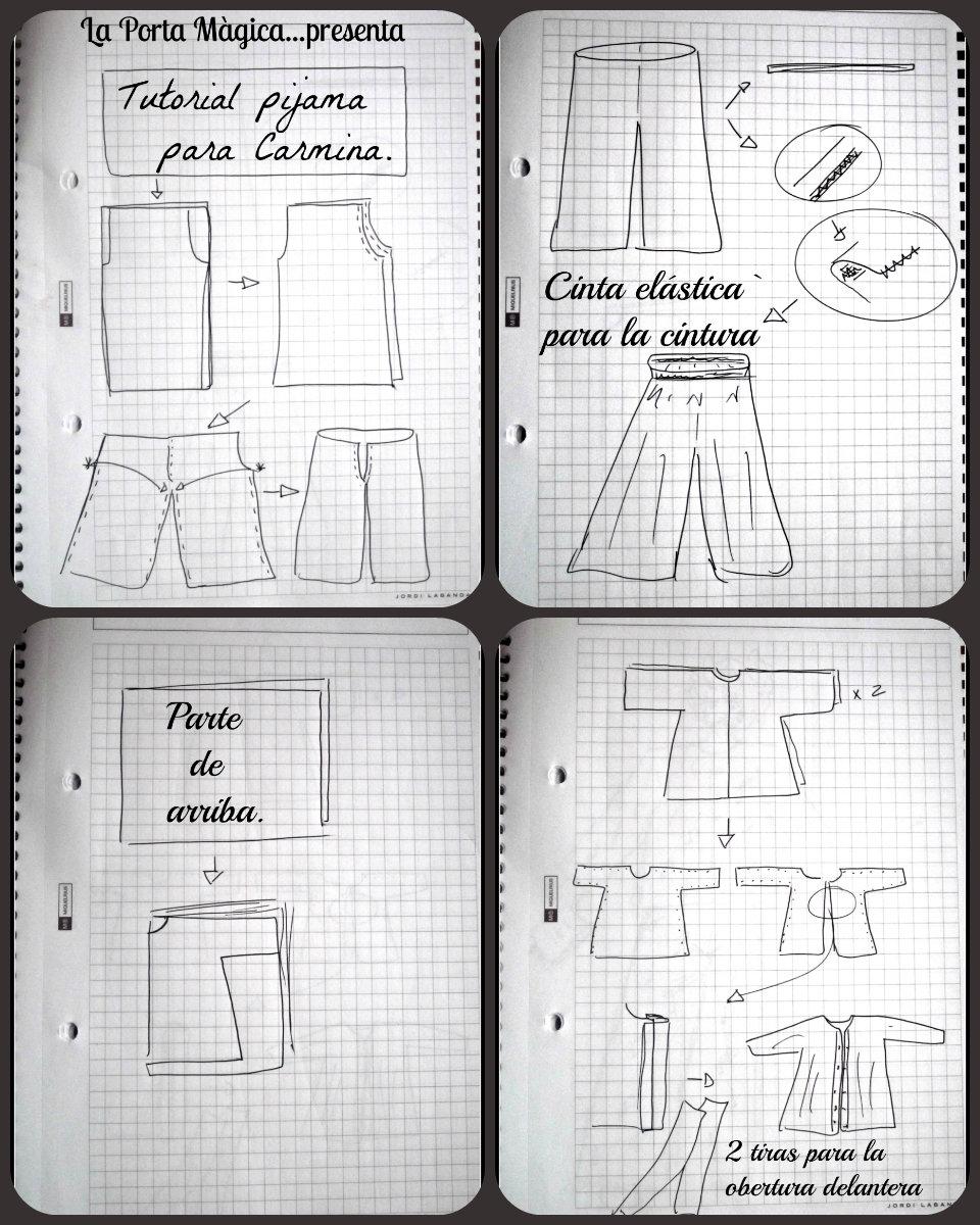 La Porta Magica - Ve a la moda cosiendo tu propia ropa. Blog de ...