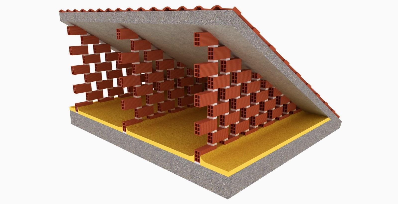 Foroalba iles a mi consulta sobre tejado forocoches - Material para tejados ...