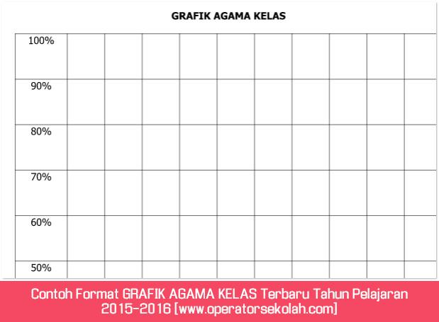 Contoh Format GRAFIK AGAMA KELAS Terbaru Tahun Pelajaran 2015-2016 [www.operatorsekolah.com]