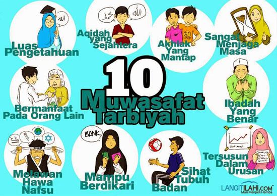 Blogger Muslim Super