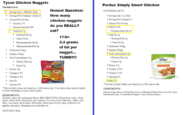 recipe: tyson panko chicken nuggets nutrition facts [21]