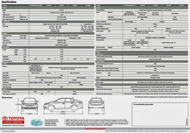 The All New Toyota Vios in Malaysia, toyota vios, cars, Vios 1.5 TRD Sportivo Auto, Vios 1.5G Auto, Vios 1.5E Auto, Vios 1.5J Auto and Vios 1.5J Manual, car specification