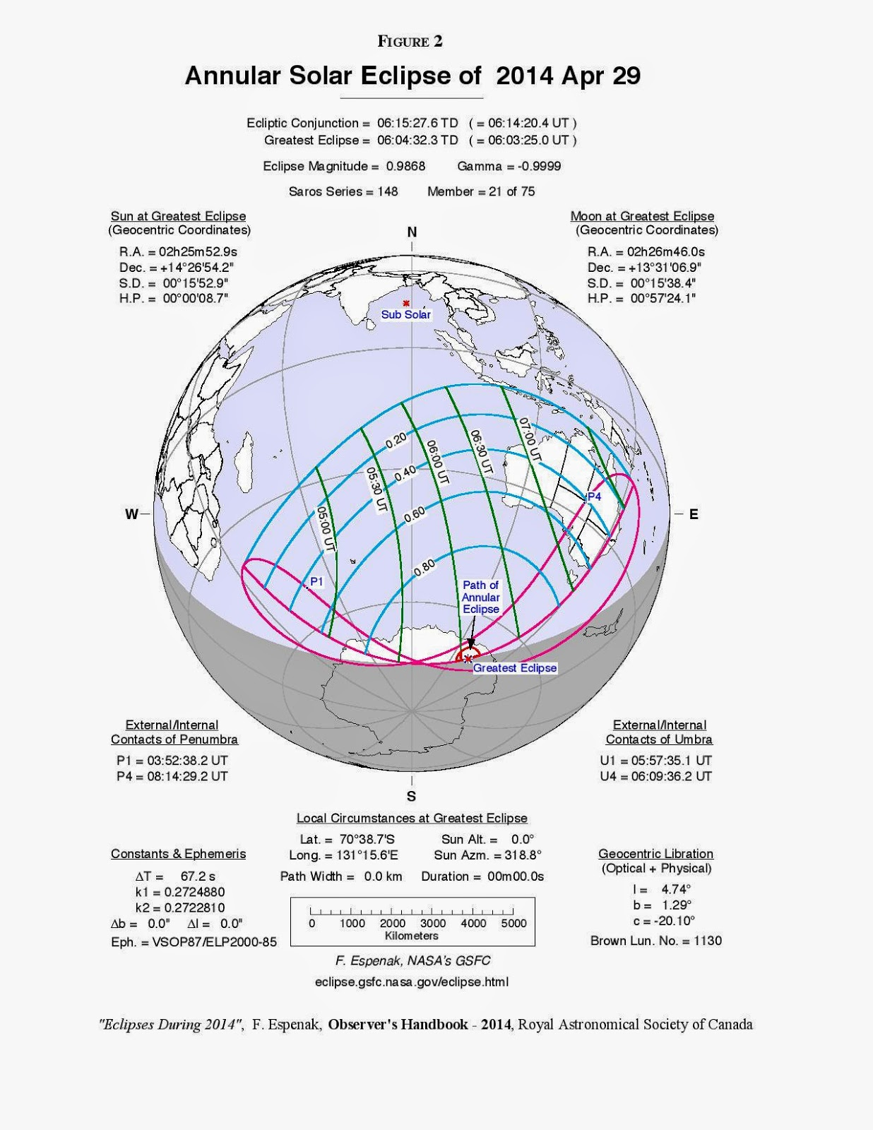 Annular Solar Eclipse 29 April 2014