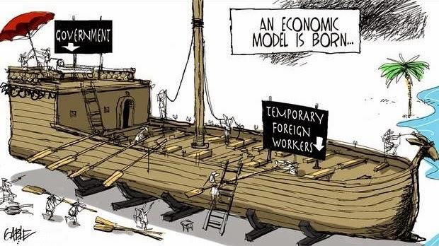 Brian Gable: An Economic Model is Born.
