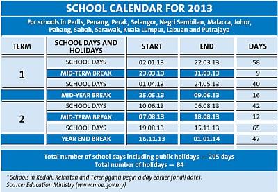 2013 Calendar with School Holidays