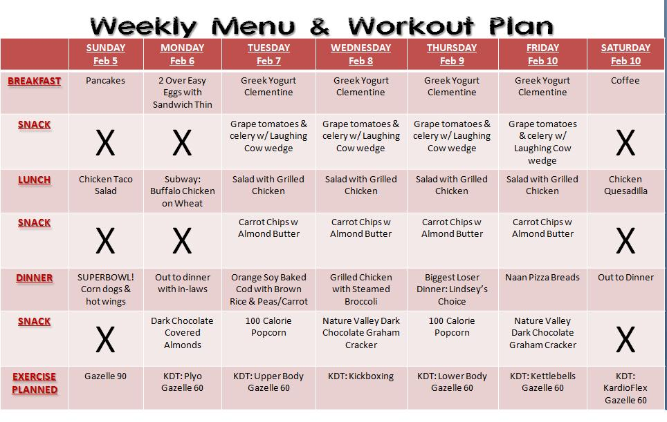 Workout Weekly Plan Information on Happy Healthy News