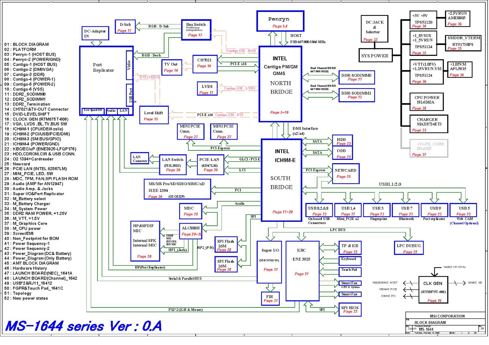Схема для jetbalance jb-651ca