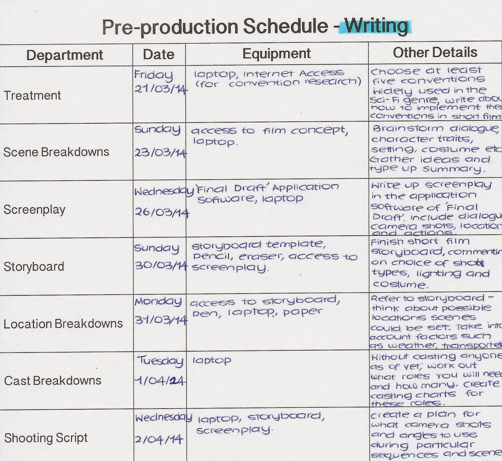 interdisciplinary treatment planning part 1 free pdf download