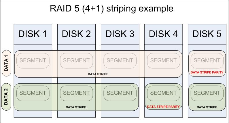 Blog Igics Com Calculating Optimal Segment Size And