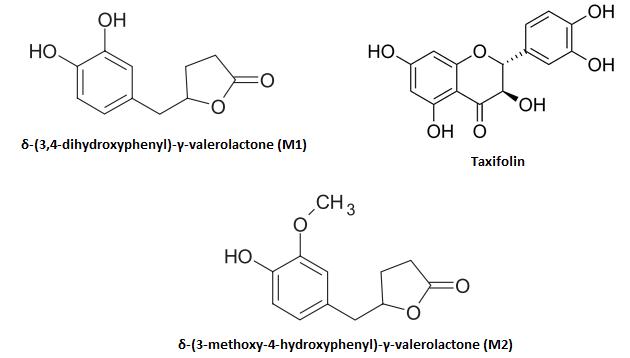 molecole miscela picnogenolo