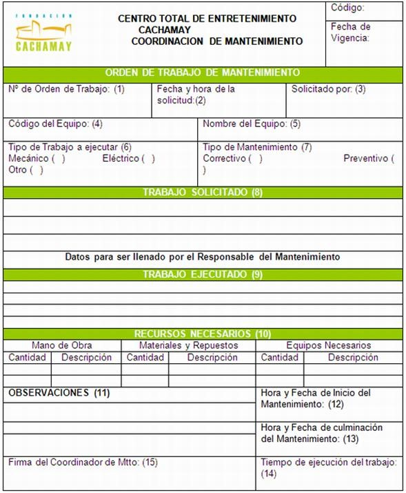 Portafolio de evidencia mantenimiento preventivo jes s for Oficina abierta definicion