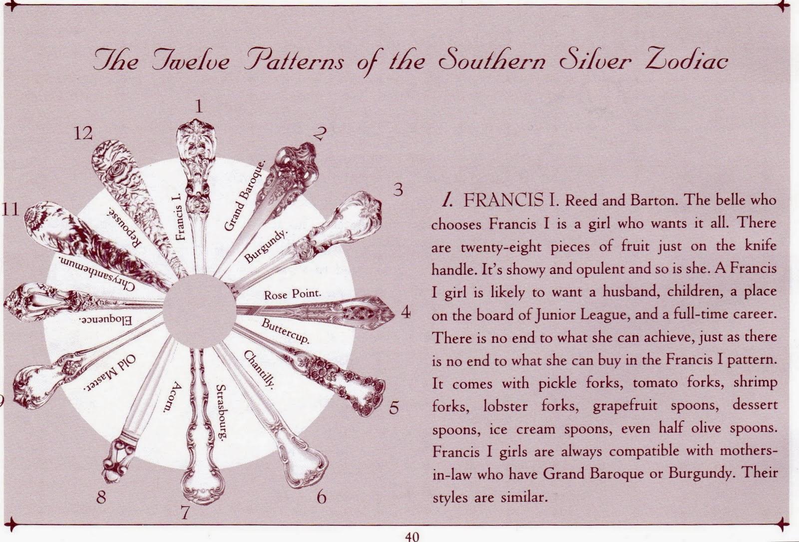 Southern Silver Zodiac Signs