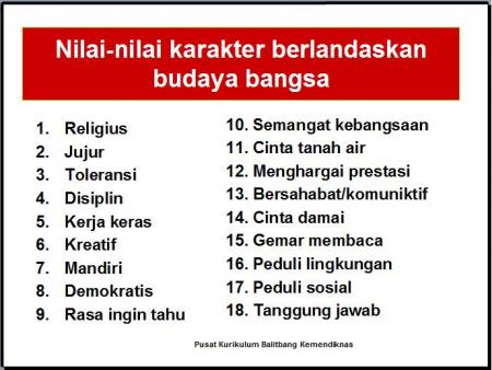 nilai-nilai pendidikan karakter