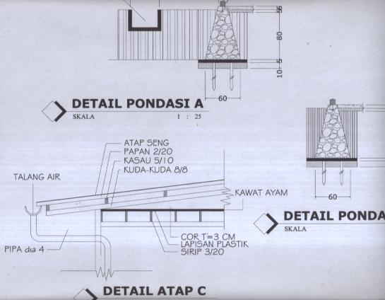 Desain Rumah Sederhana Malaysia