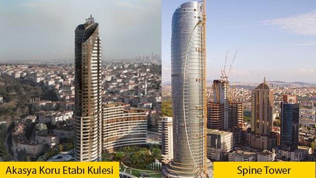 Spine Tower, Soma Holding, Soma, Soma madeni, Soma maden kazası, Soma faciası, Soma maden faciası,