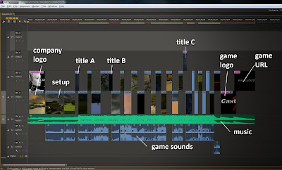 The Final Edit in Adobe Premiere's Timeline Window